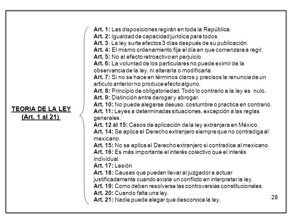 TEORIA DE LA LEY (Art. 1 al 21)