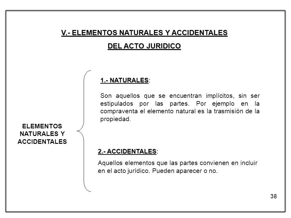 V.- ELEMENTOS NATURALES Y ACCIDENTALES NATURALES Y ACCIDENTALES
