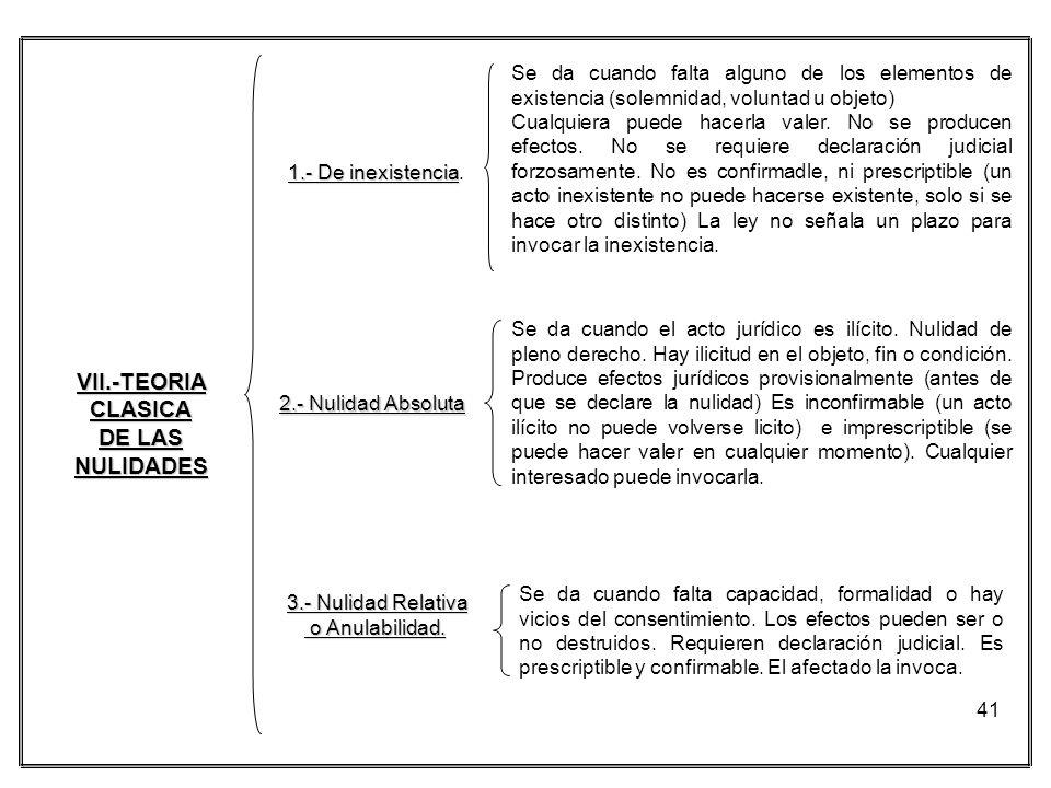 VII.-TEORIA CLASICA DE LAS NULIDADES