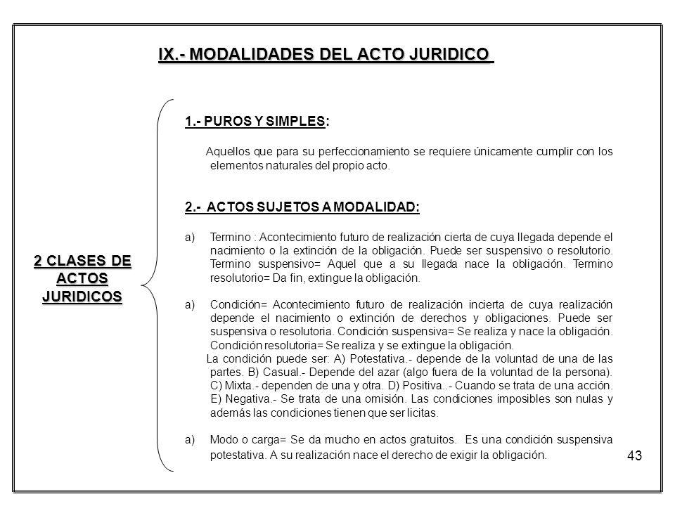 2 CLASES DE ACTOS JURIDICOS