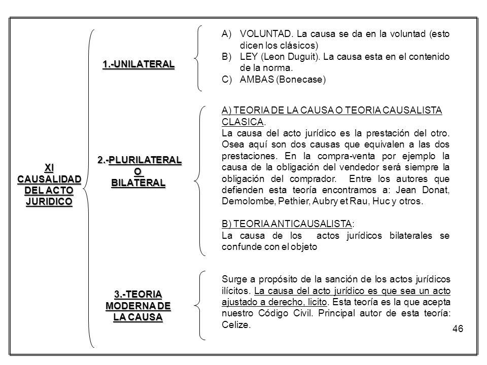 CAUSALIDAD DEL ACTO JURIDICO 3.-TEORIA MODERNA DE LA CAUSA