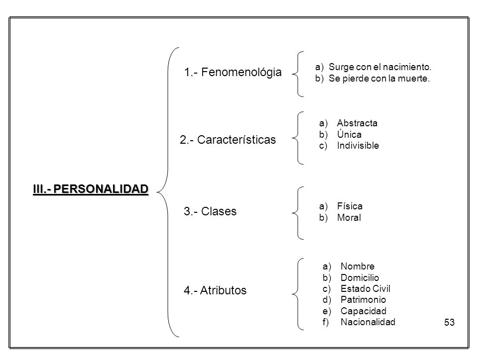 1.- Fenomenológia 2.- Características III.- PERSONALIDAD 3.- Clases