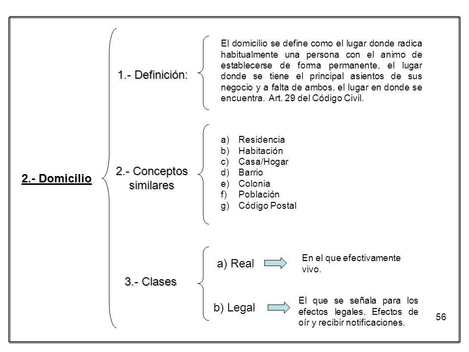 1.- Definición: 2.- Conceptos similares 2.- Domicilio a) Real