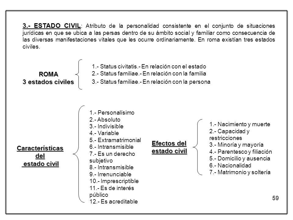 ROMA 3 estados civiles Características del estado civil
