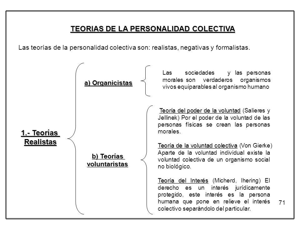 TEORIAS DE LA PERSONALIDAD COLECTIVA