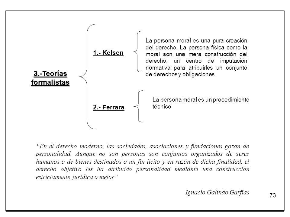 3.-Teorías formalistas 1.- Kelsen 2.- Ferrara