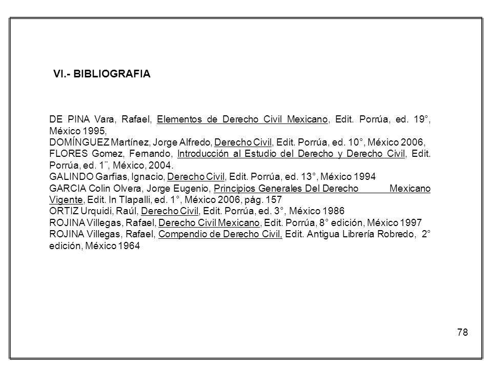 VI.- BIBLIOGRAFIA DE PINA Vara, Rafael, Elementos de Derecho Civil Mexicano, Edit. Porrúa, ed. 19°, México 1995,