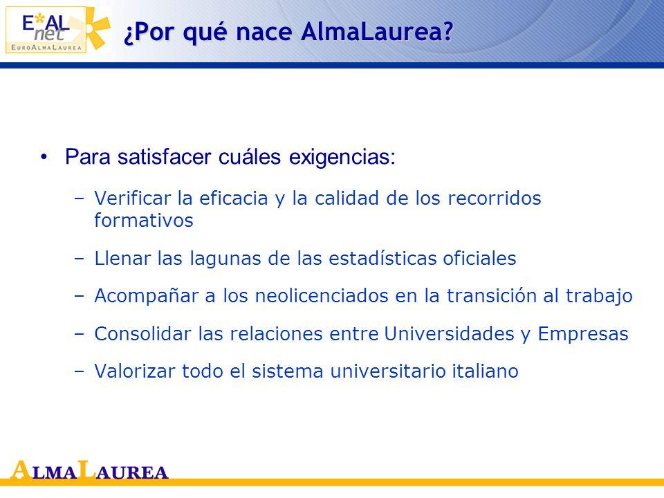 ¿Por qué nace AlmaLaurea