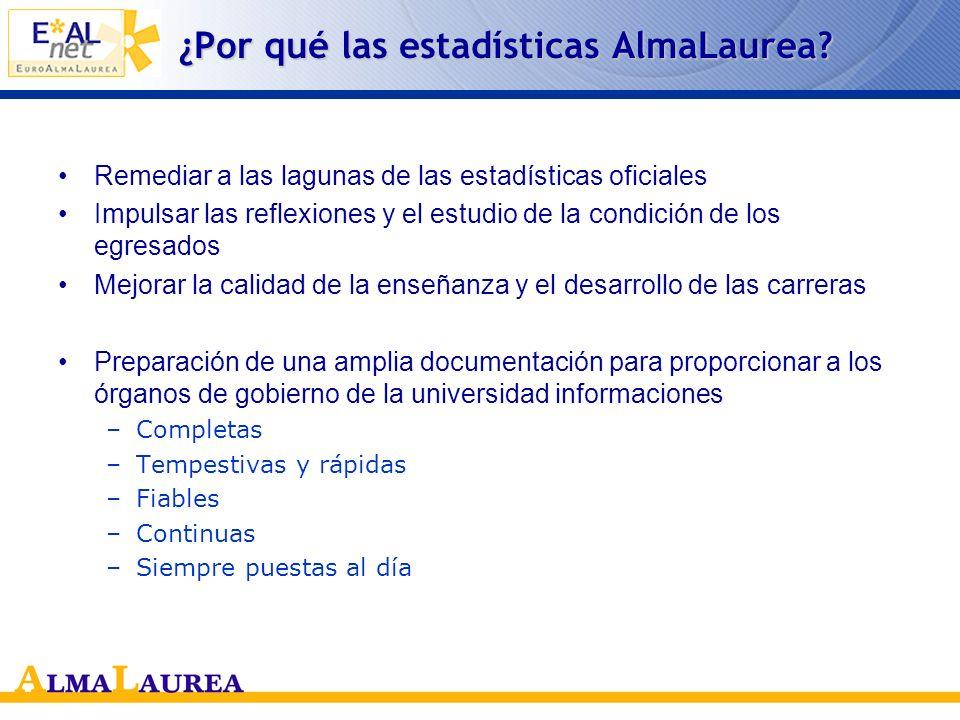¿Por qué las estadísticas AlmaLaurea