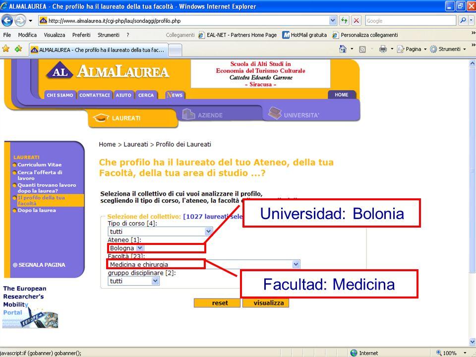 Universidad: Bolonia Facultad: Medicina