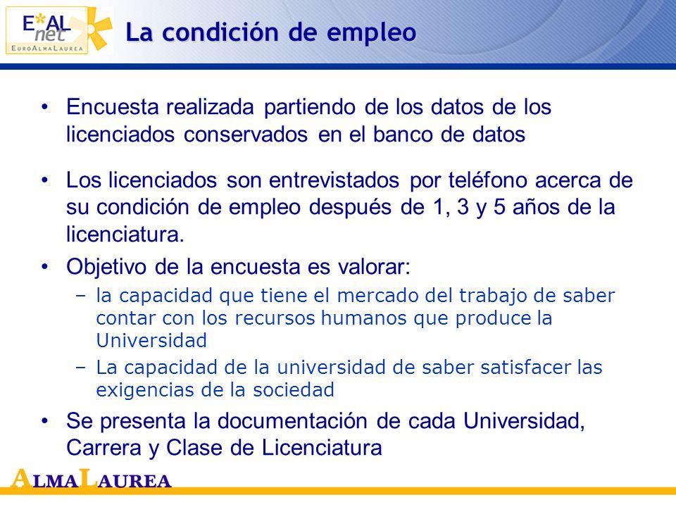 La condición de empleo Encuesta realizada partiendo de los datos de los licenciados conservados en el banco de datos.