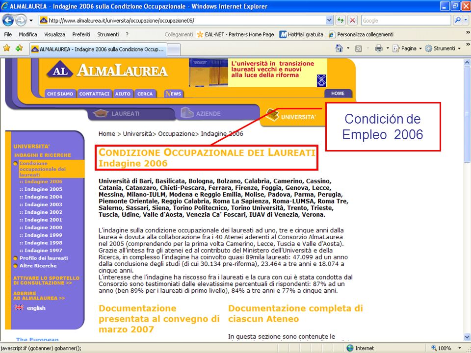 Condición de Empleo 2006