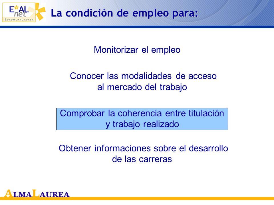 La condición de empleo para:
