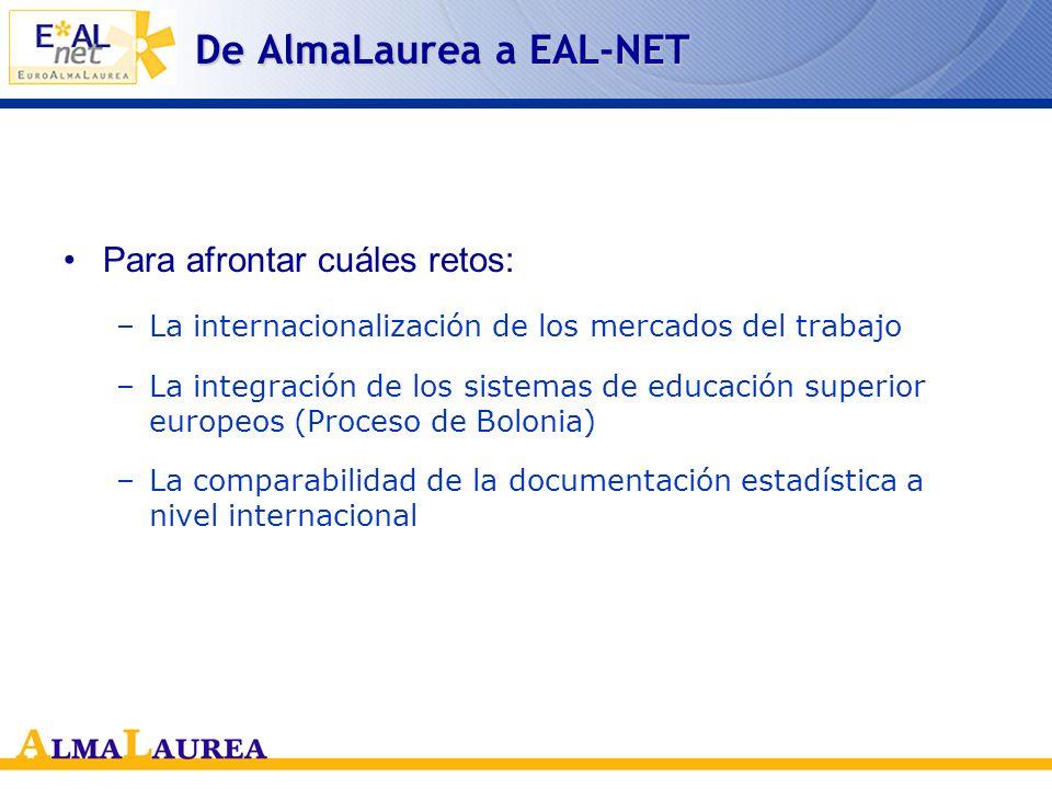 De AlmaLaurea a EAL-NET