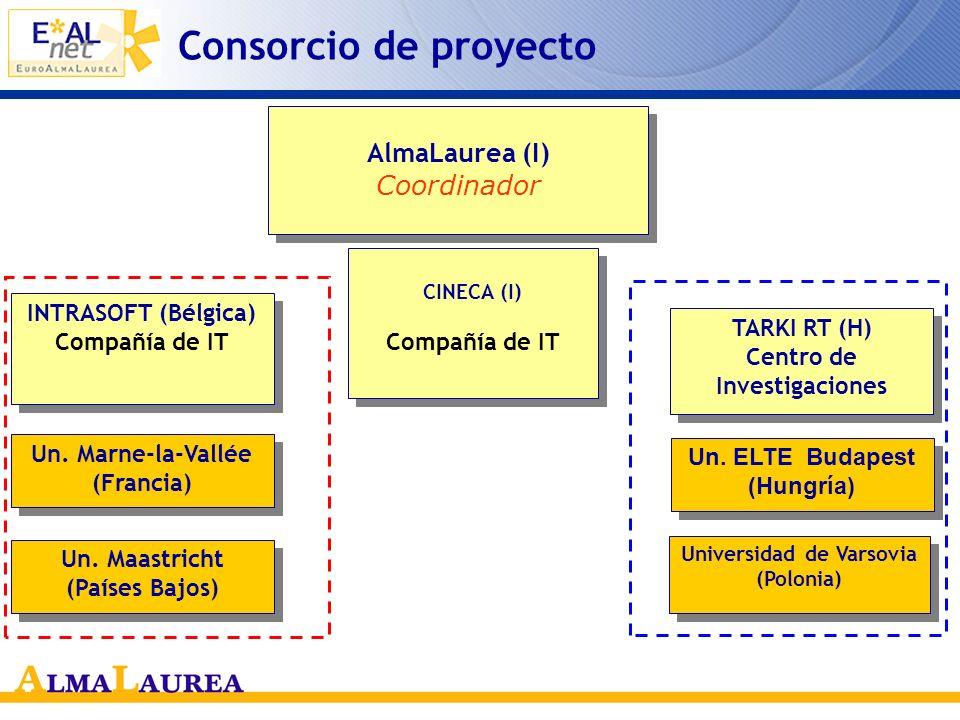 Consorcio de proyecto AlmaLaurea (I) Coordinador Compañía de IT