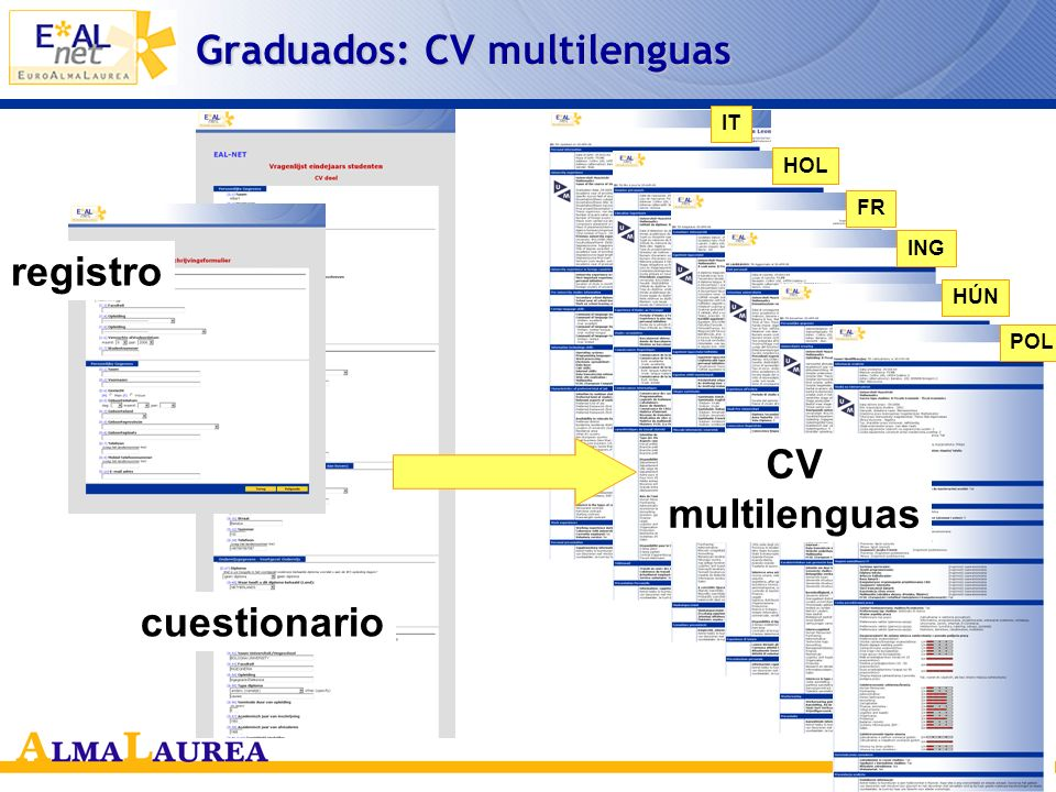 Graduados: CV multilenguas