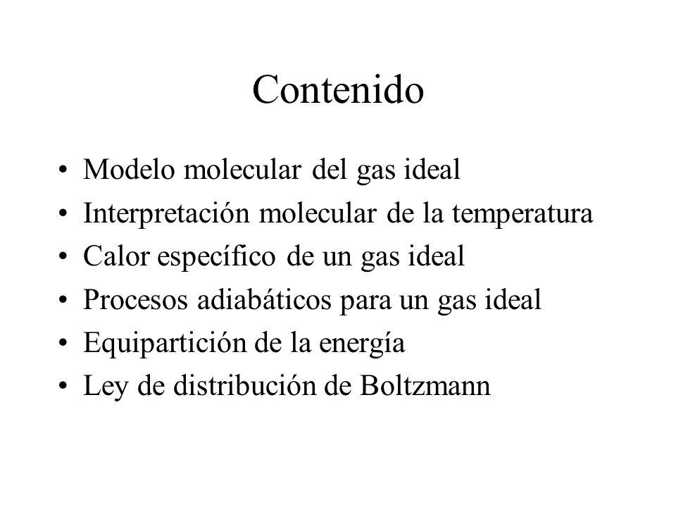 Contenido Modelo molecular del gas ideal