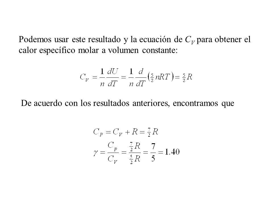 Podemos usar este resultado y la ecuación de CV para obtener el calor específico molar a volumen constante: