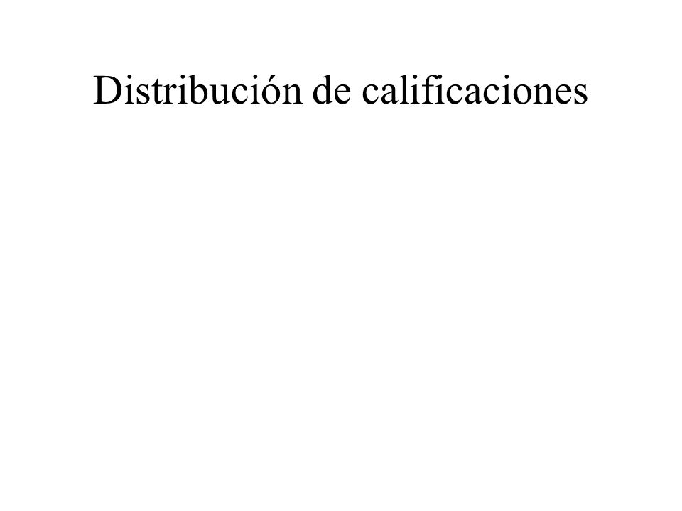 Distribución de calificaciones