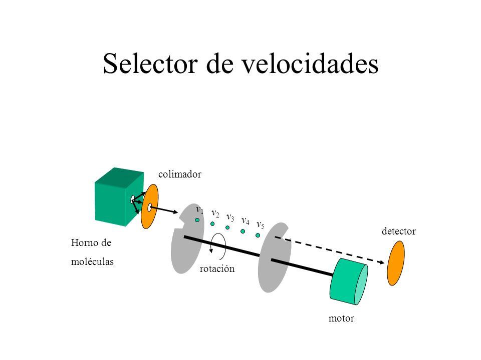 Selector de velocidades
