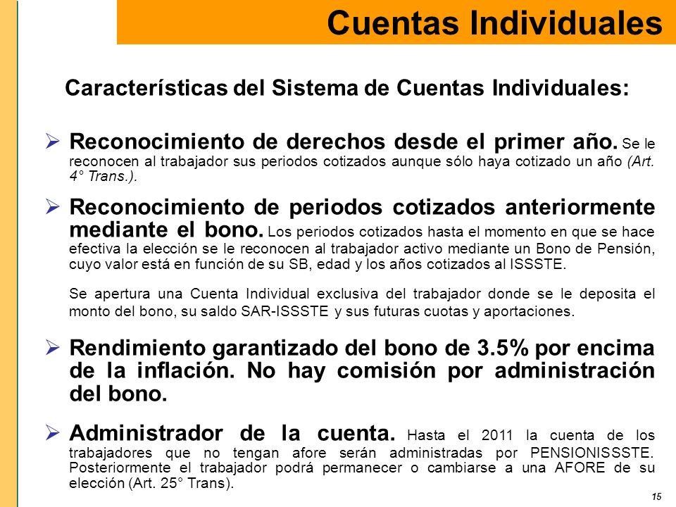 Cuentas Individuales Características del Sistema de Cuentas Individuales: