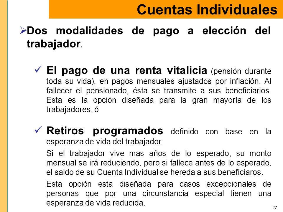 Cuentas Individuales Dos modalidades de pago a elección del trabajador.