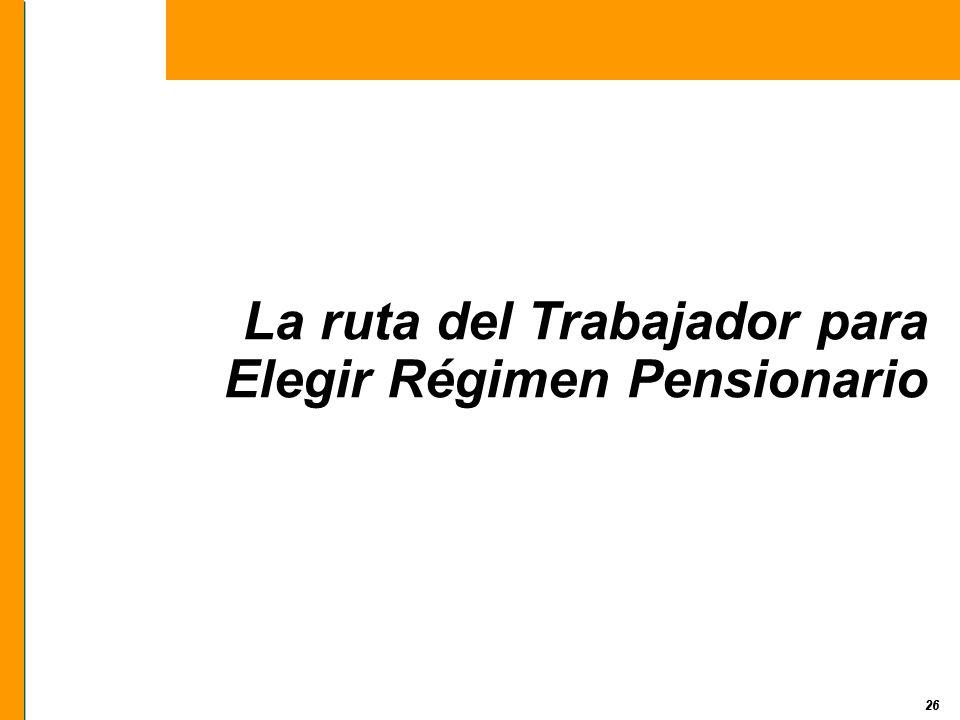 La ruta del Trabajador para Elegir Régimen Pensionario