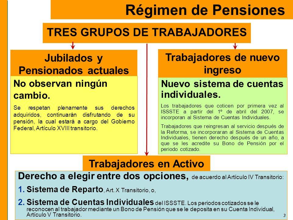 Régimen de Pensiones TRES GRUPOS DE TRABAJADORES