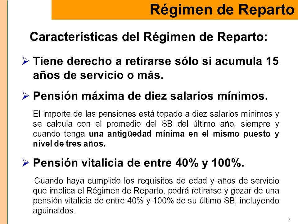 Características del Régimen de Reparto: