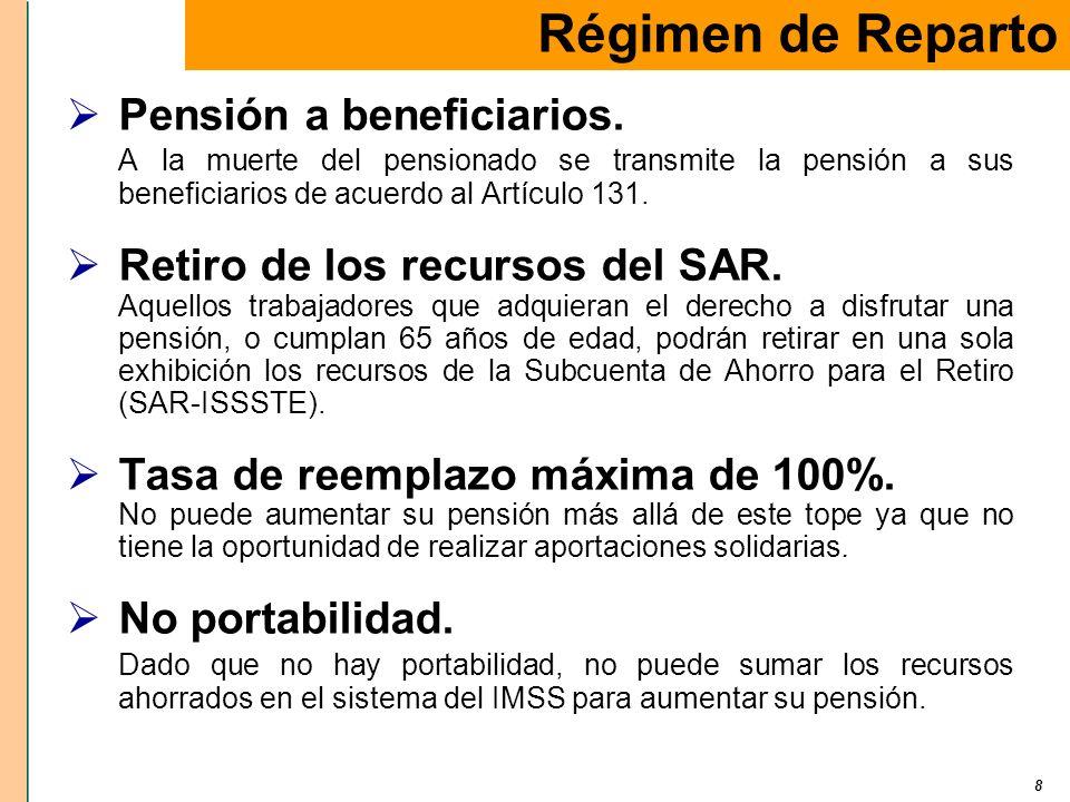 Régimen de Reparto Pensión a beneficiarios.