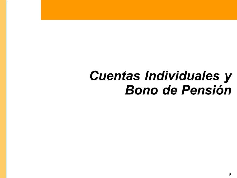 Cuentas Individuales y Bono de Pensión