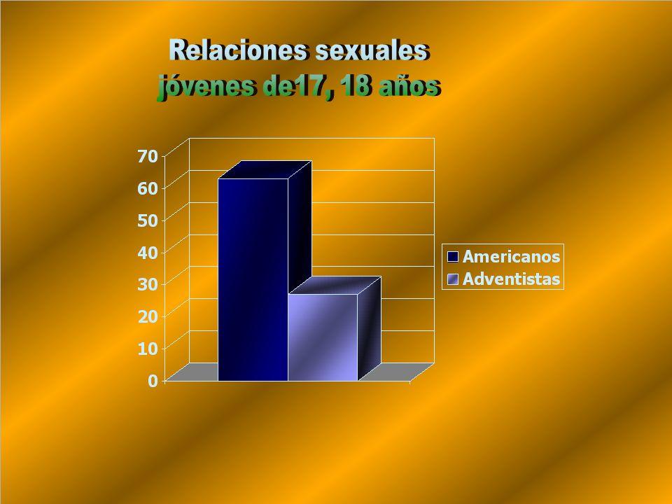 Relaciones sexuales jóvenes de17, 18 años
