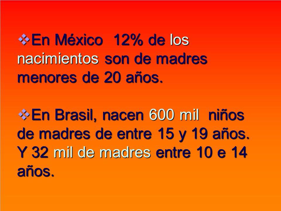 En México 12% de los nacimientos son de madres menores de 20 años.