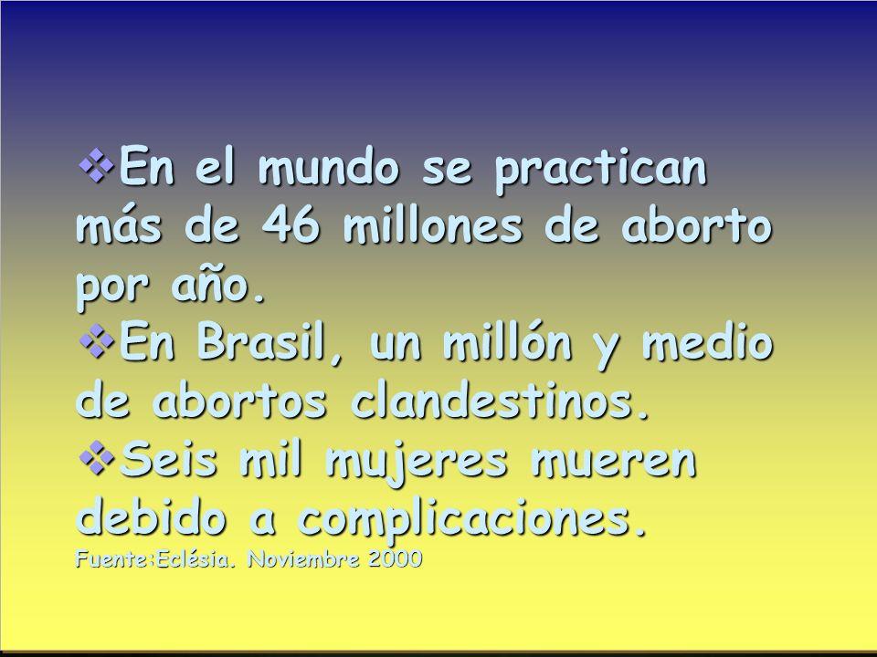 En el mundo se practican más de 46 millones de aborto por año.
