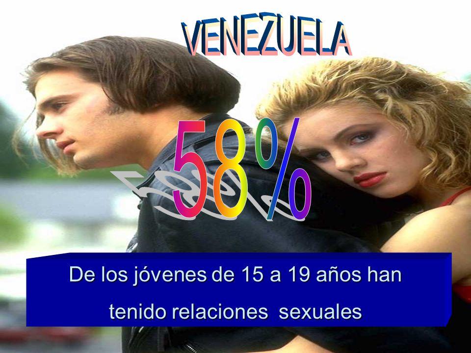 VENEZUELA 58% De los jóvenes de 15 a 19 años han