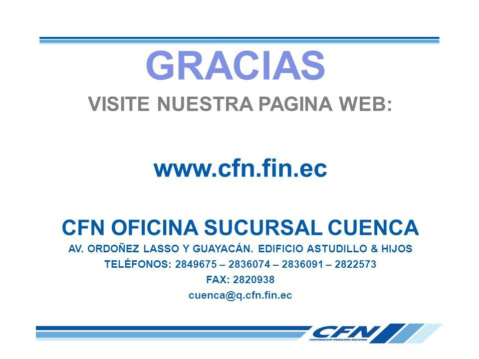 GRACIAS www.cfn.fin.ec CFN OFICINA SUCURSAL CUENCA