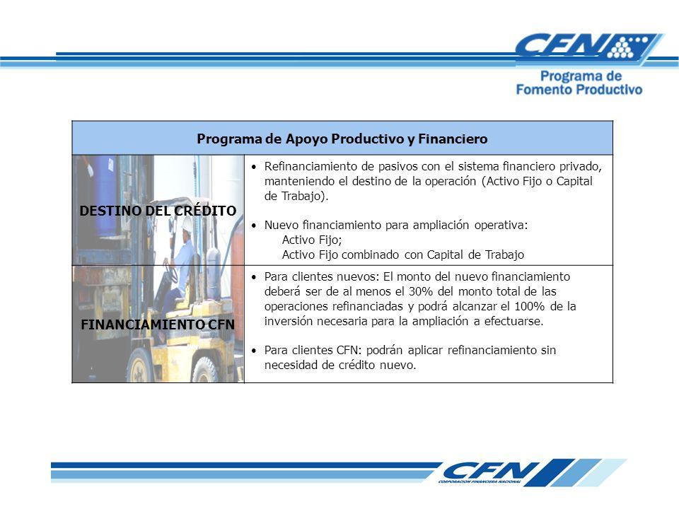Programa de Apoyo Productivo y Financiero