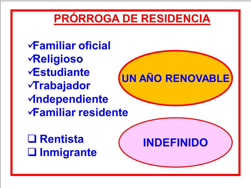 PRÓRROGA DE RESIDENCIA