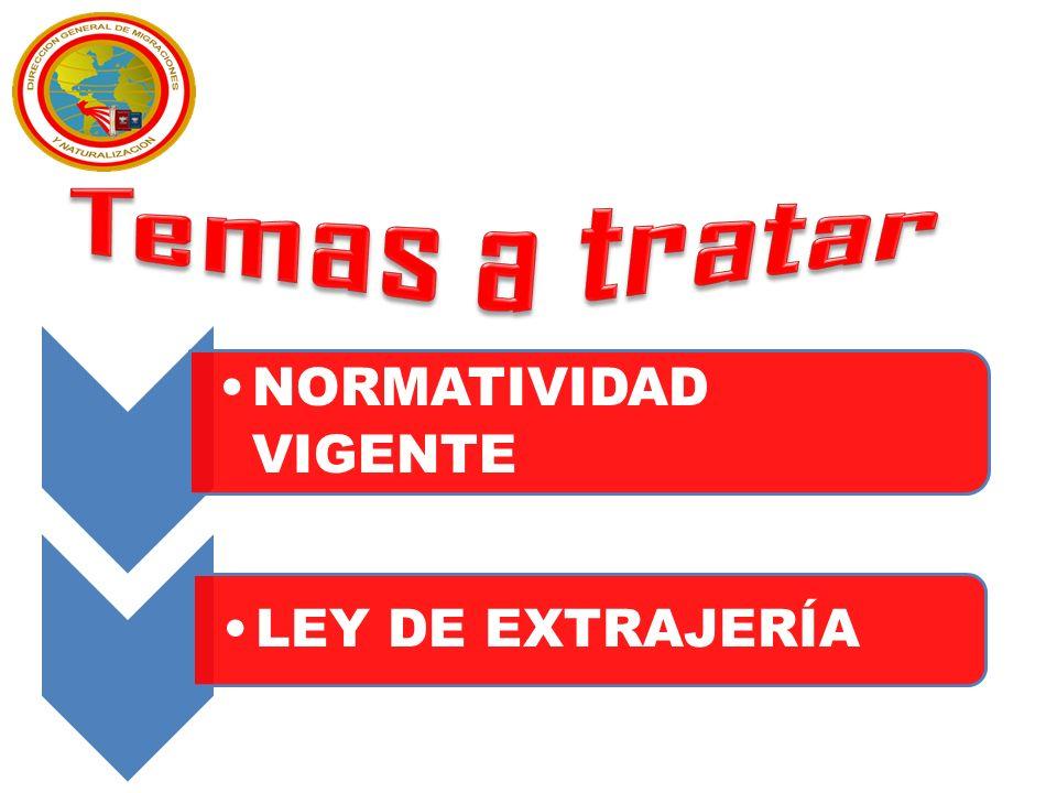 Temas a tratar NORMATIVIDAD VIGENTE LEY DE EXTRAJERÍA
