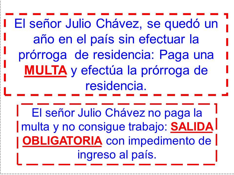 El señor Julio Chávez, se quedó un año en el país sin efectuar la prórroga de residencia: Paga una MULTA y efectúa la prórroga de residencia.
