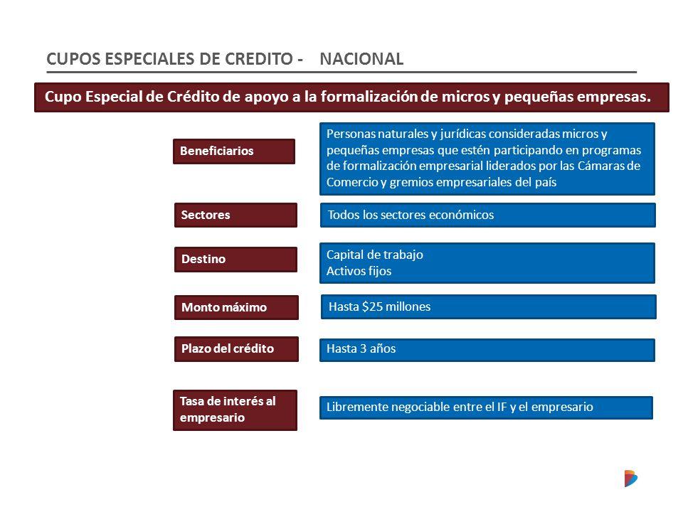CUPOS ESPECIALES DE CREDITO - NACIONAL