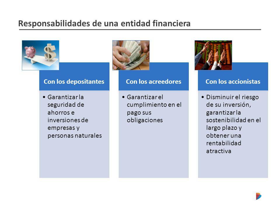 Responsabilidades de una entidad financiera