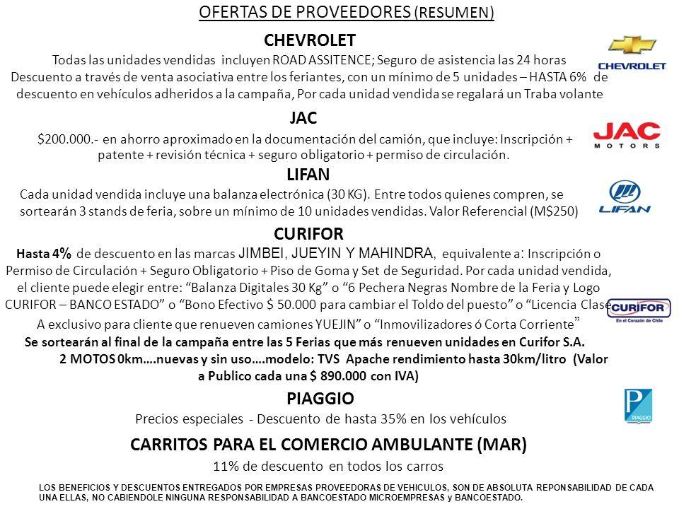 OFERTAS DE PROVEEDORES (RESUMEN)
