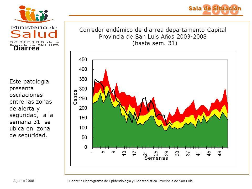 Corredor endémico de diarrea departamento Capital Provincia de San Luis Años 2003-2008 (hasta sem. 31)