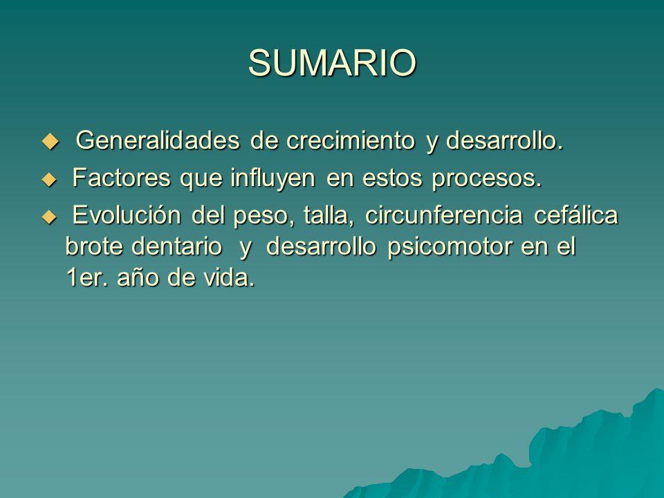 SUMARIO Generalidades de crecimiento y desarrollo.