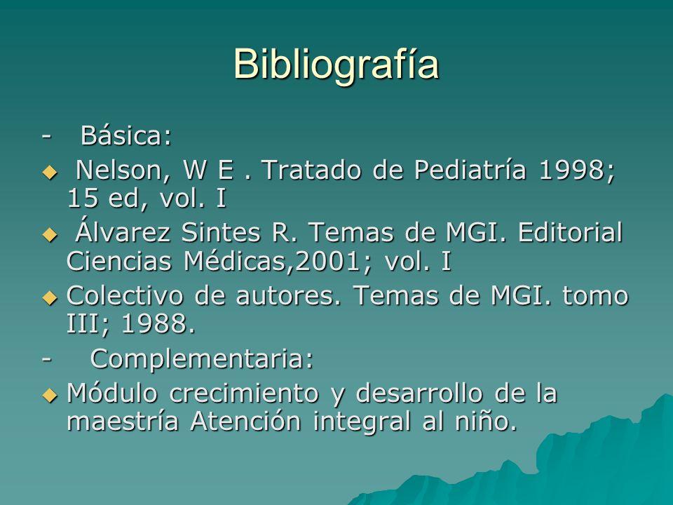 Bibliografía - Básica: