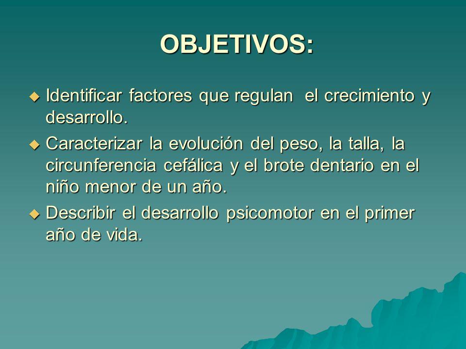 OBJETIVOS: Identificar factores que regulan el crecimiento y desarrollo.