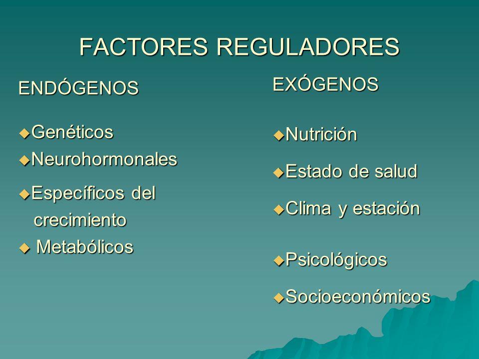 FACTORES REGULADORES EXÓGENOS ENDÓGENOS Nutrición Genéticos