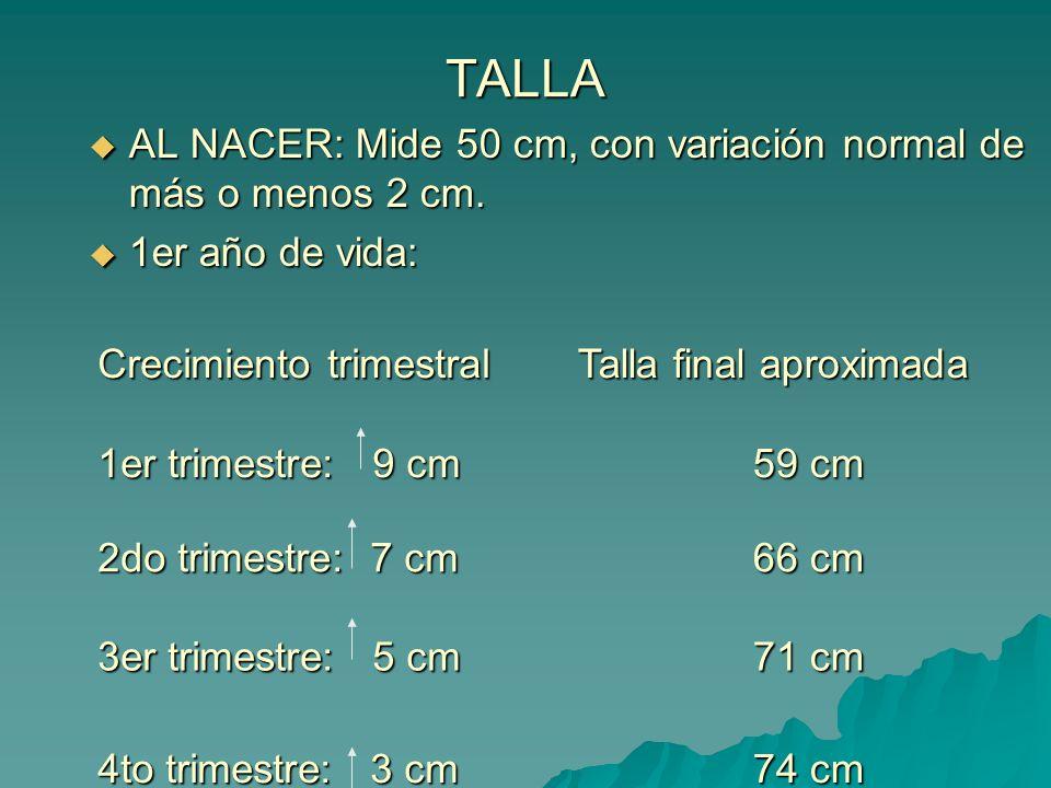 TALLA AL NACER: Mide 50 cm, con variación normal de más o menos 2 cm.