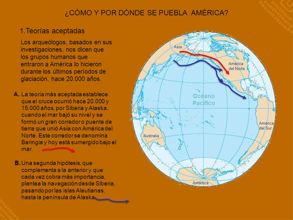 ¿CÓMO Y POR DÓNDE SE PUEBLA AMÉRICA